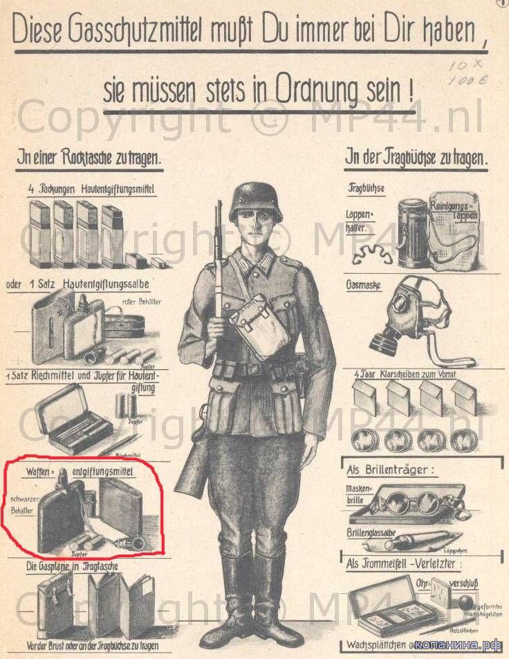 инструкция к немецких противохимическим средствам
