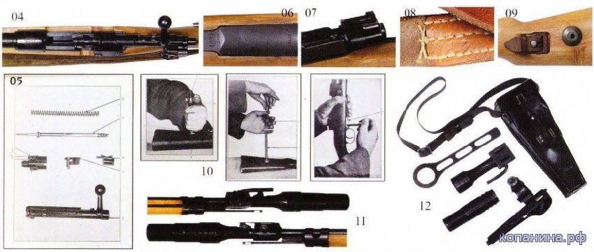 оружие вермахта