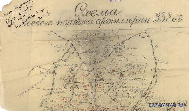 Военные схемы карты Московской битвы