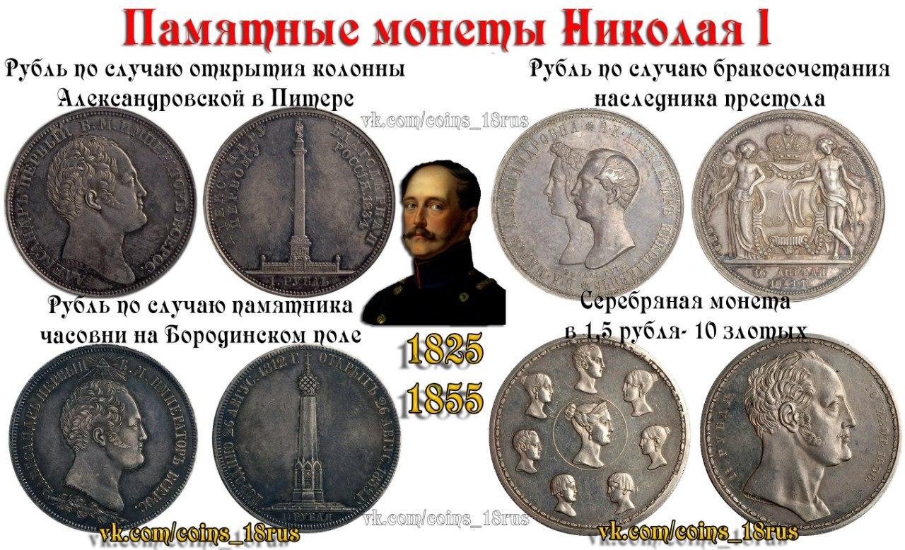Памятные монеты Николая