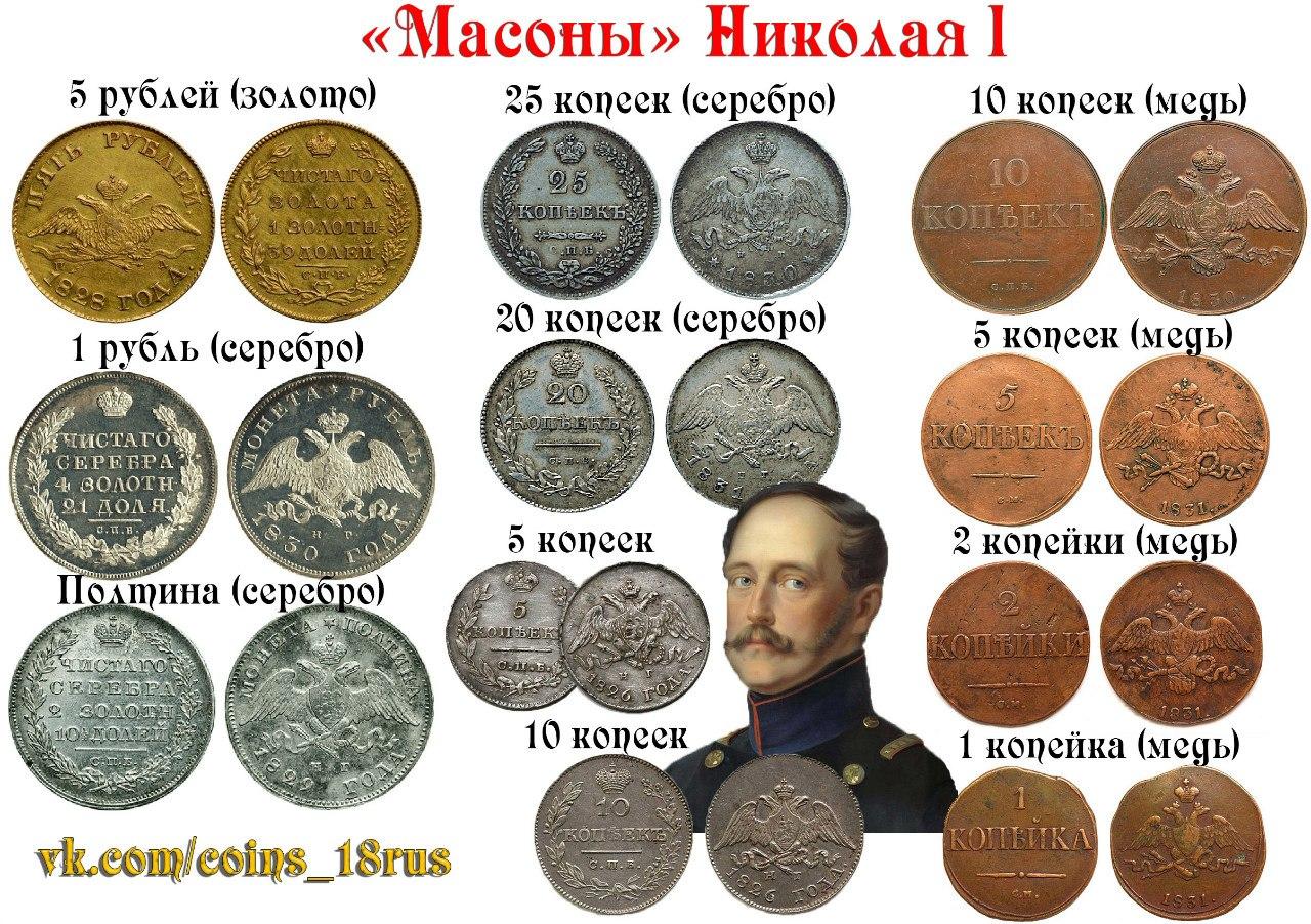 Масоны Николая