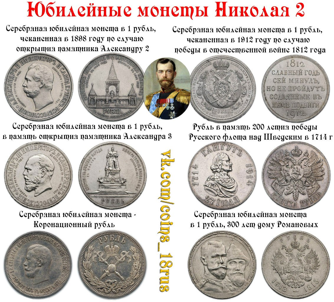 Юбилейные монеты Николая Второго