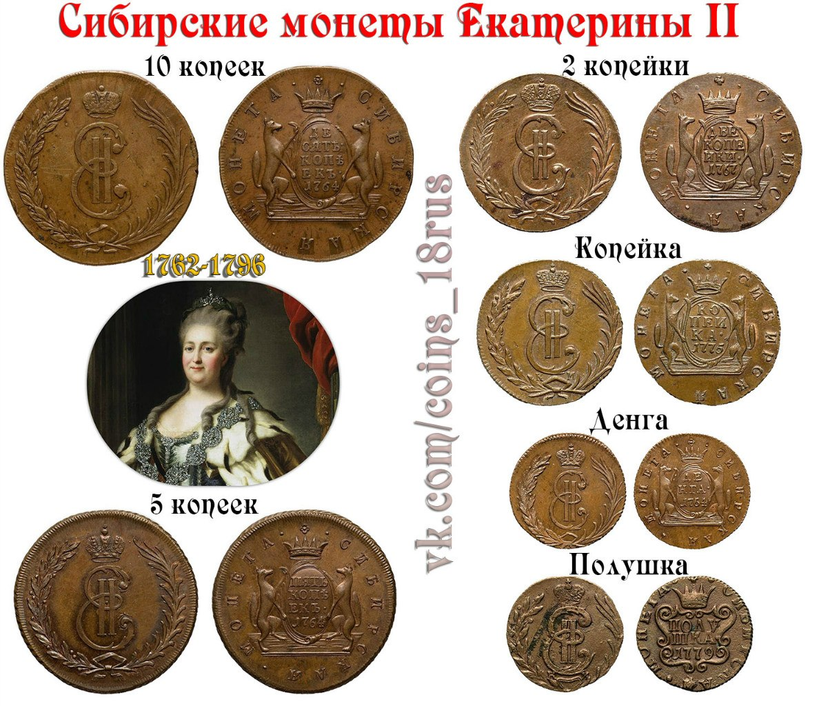 Сибирские монеты КМ