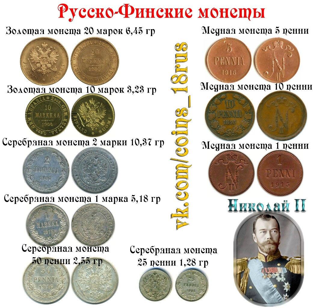 Русско-финские монеты