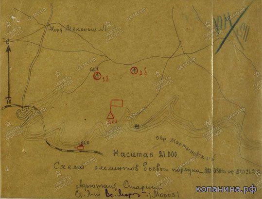 Архивные военные документы оборона Одессы, Севастополя