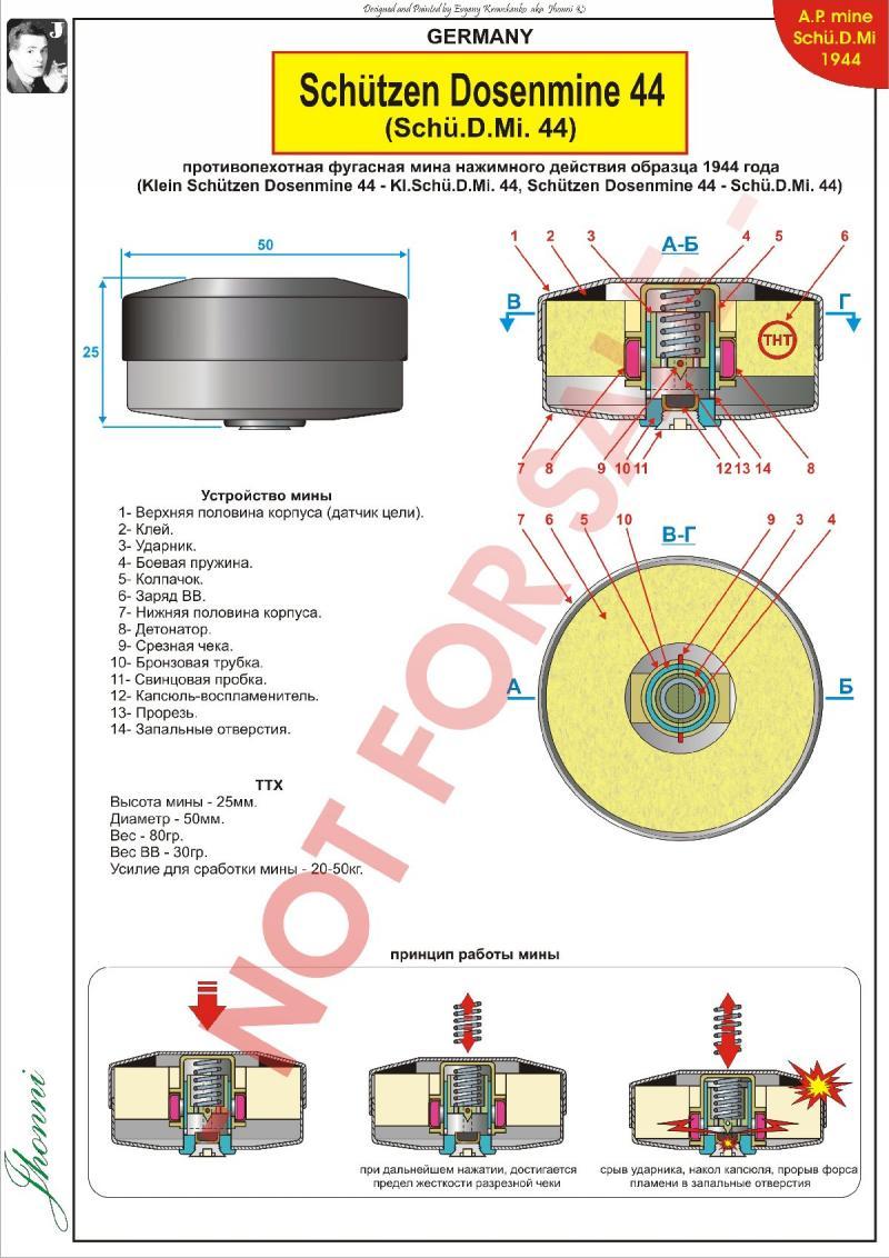 Симпатяга. противотанковые противопехотные мины