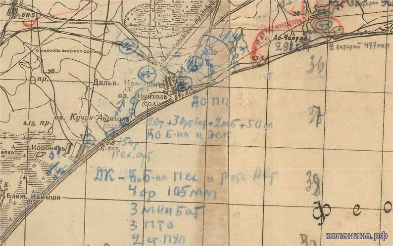 военные карты крыма 1 километр