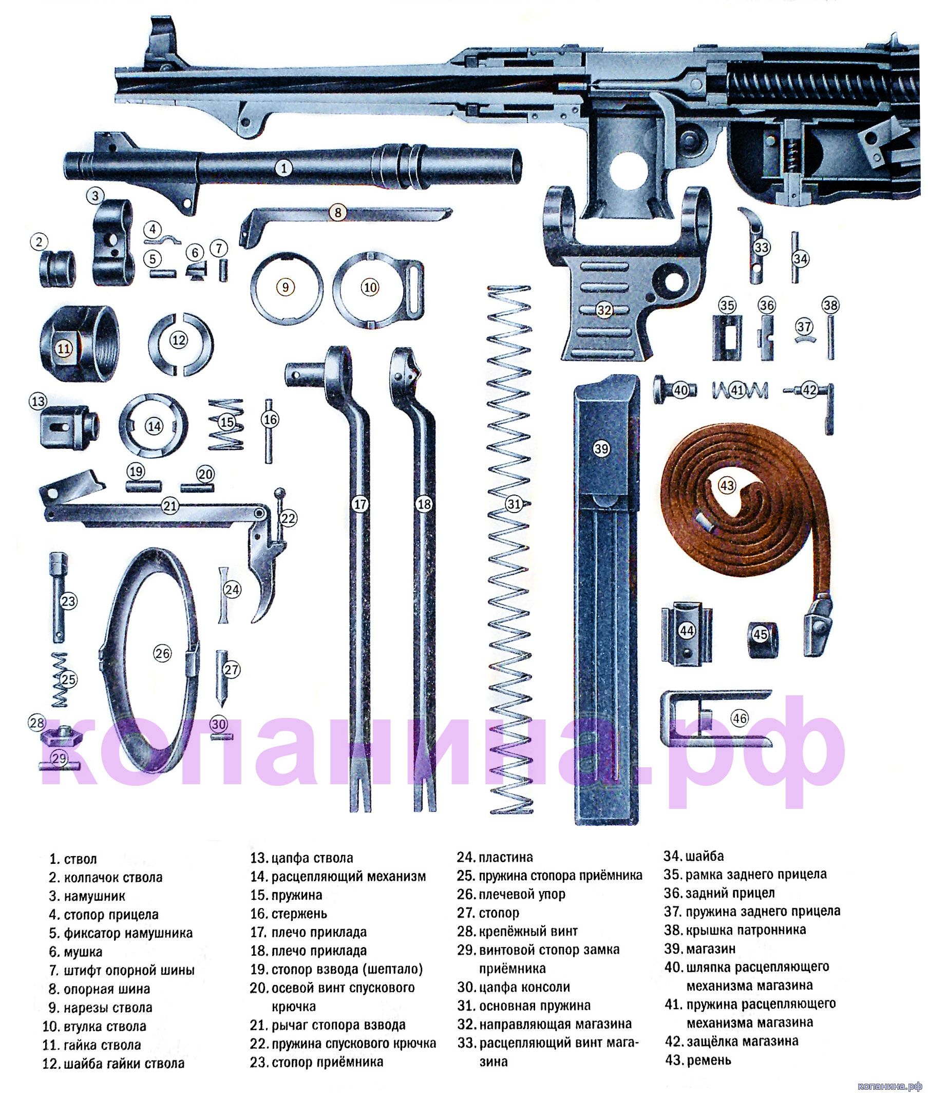 схема устройства MP38 MP40