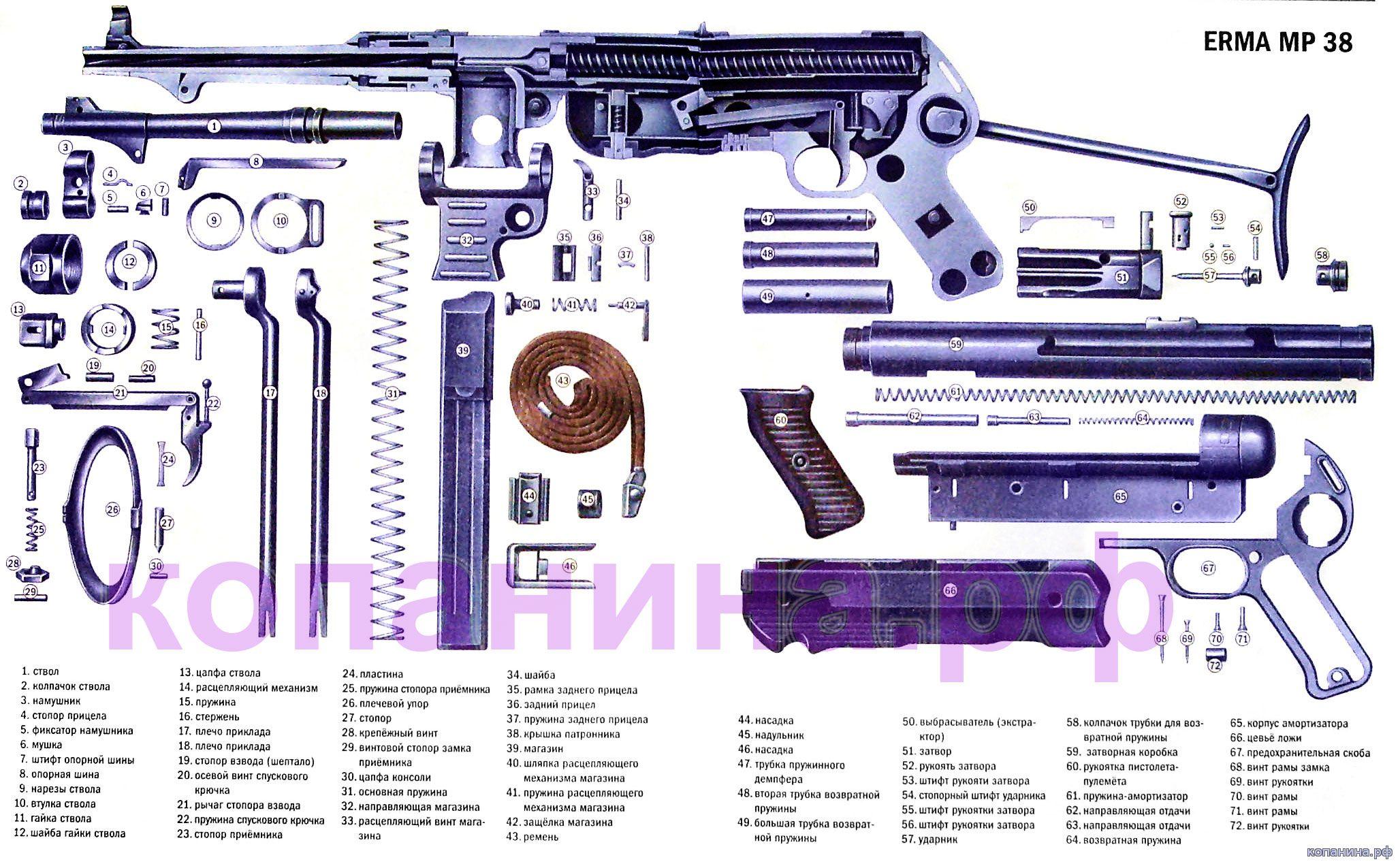 схемы пистолета пулемета МП38 МП40