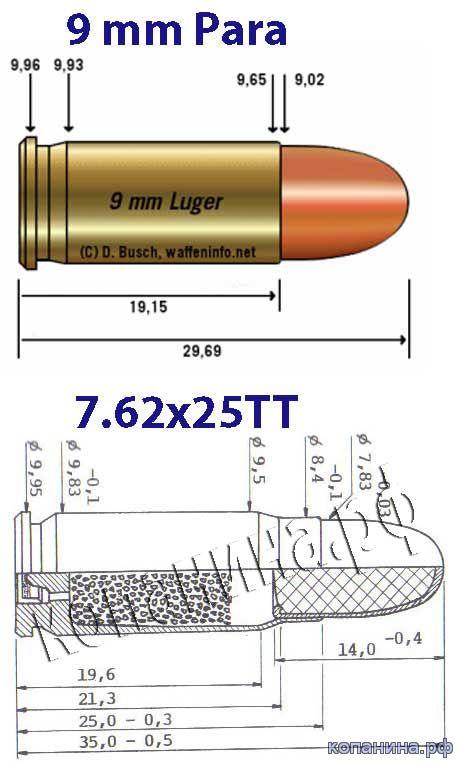 чертеж патрона парабеллум 9мм и 7.62 ТТ