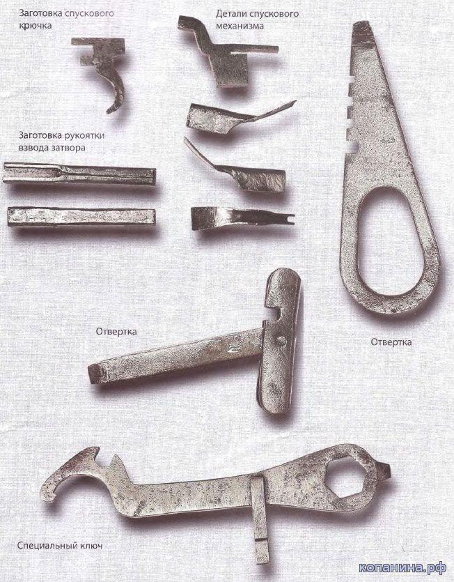 партизанские инструменты для изготовления оружия