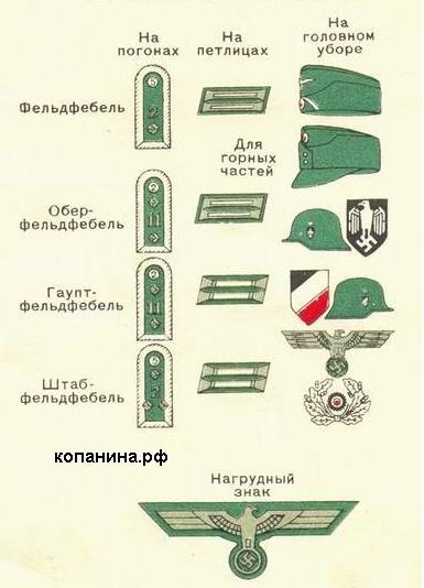Знаки различия унтер-офицеров вермахта