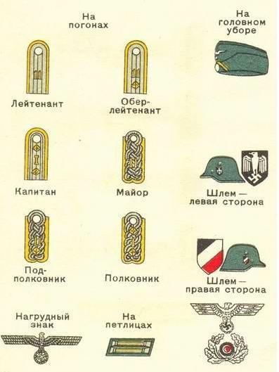 Знаки различия офицеров кавалерии вермахта