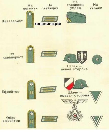 Немецкая кавалерия. Знаки различия