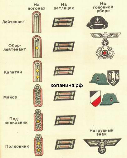 Знаки различия танковых войск вермахта