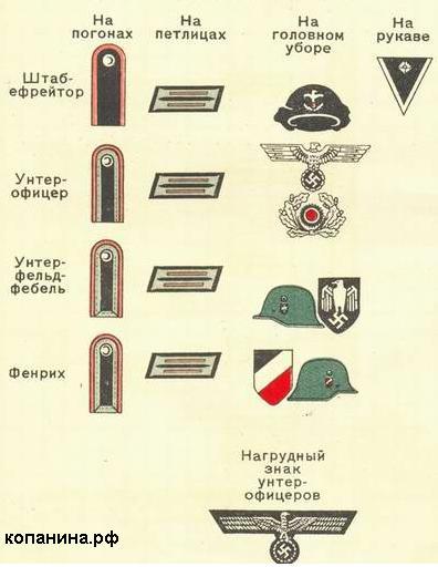 Знаки различия танкистов вермахта