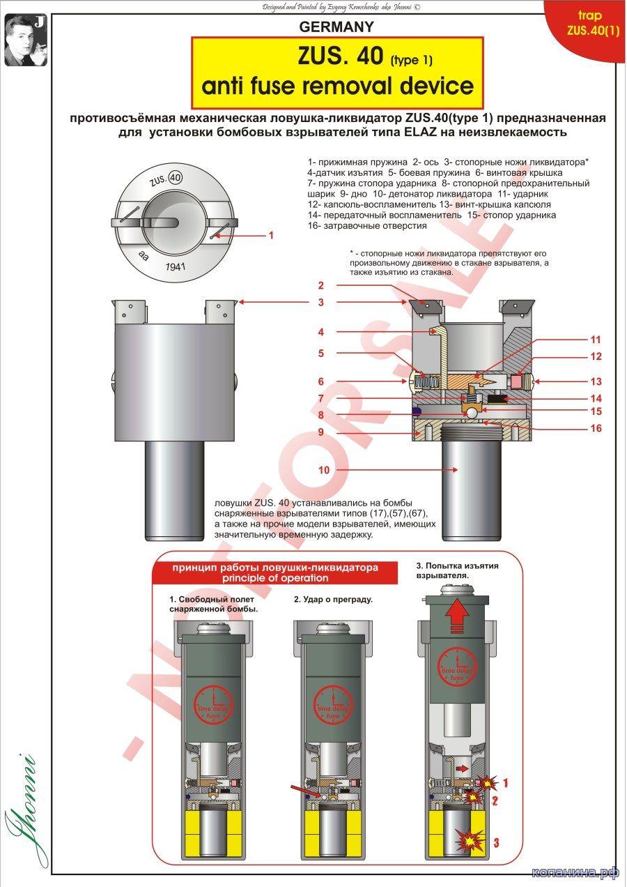 ZuS40 противосъемная механическая ловушка ликвидатор