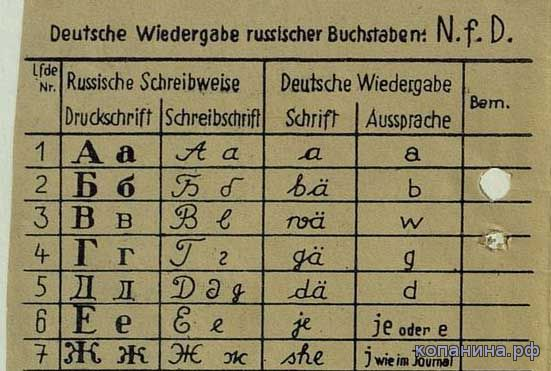 немецкие трофейные военные документы с переводом