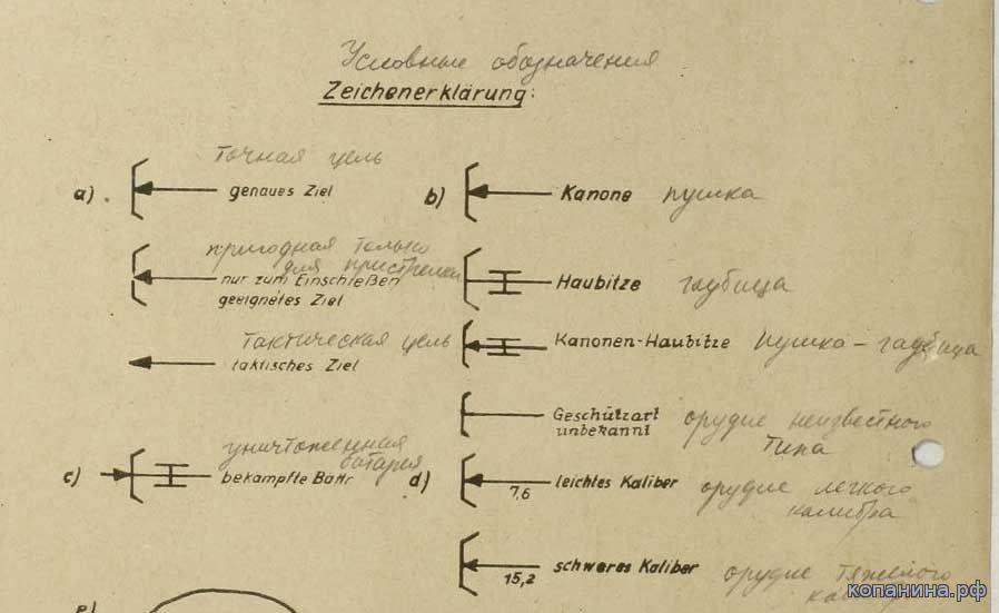 документы третий рейх