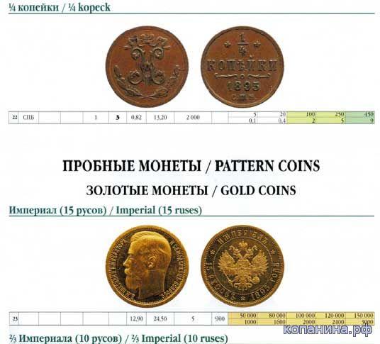 цены на монеты николая 2