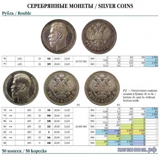 цены на монеты николая