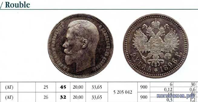 монеты копейки николая цена