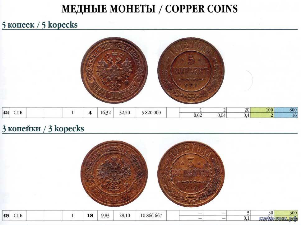 цены на монеты николая скачать