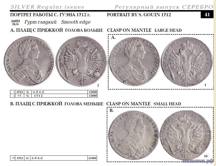 цена монет царской россии цена старых монет