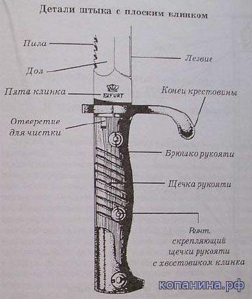 немецкое холодное оружие клейма