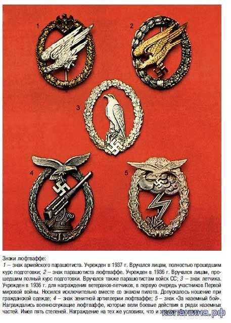 награды медали ордена значки третьего рейха