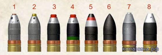 цветовая маркировка снарядов ШВАК 20мм
