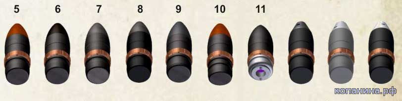 маркировка снарядов пуль авиапушки швак 20мм
