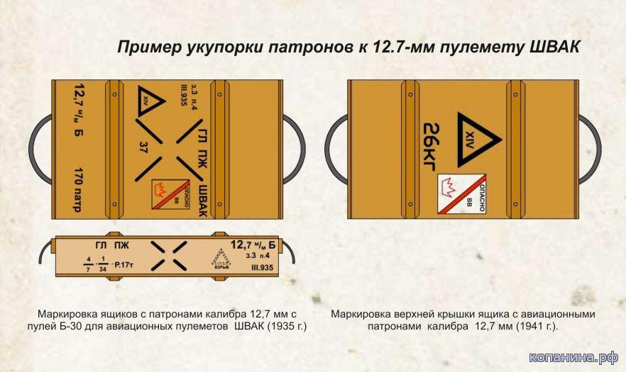 Укупорка патронов к 12.7 пулемету ШВАК