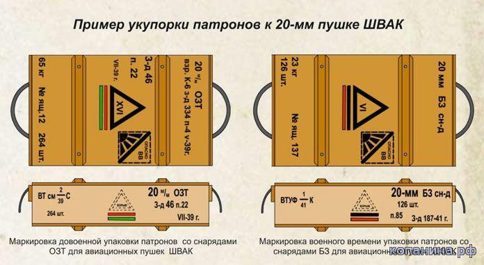 Укупорка патронов к 20мм пушке ШВАК
