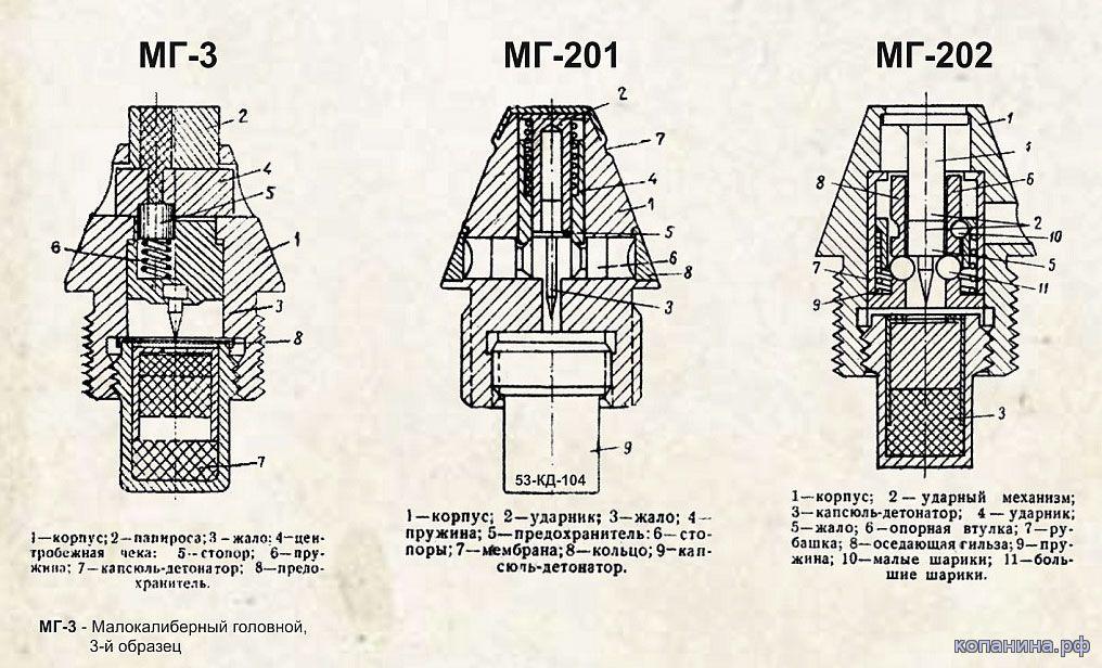 Взрыватели ШВАК МГ-3 МГ-201 МГ-202
