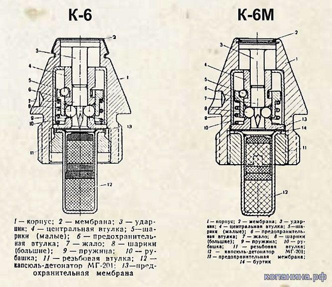 Взрыватели к советским снарядам авиапушек ШВАК