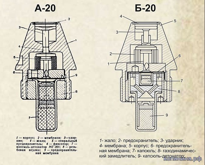 Взрыватели советских 20-мм снарядов ШВАК