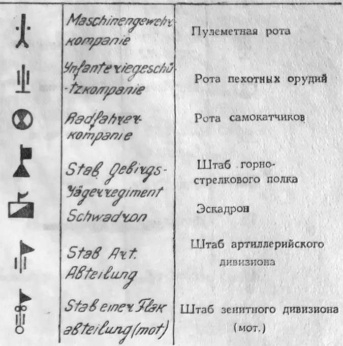 условные обозначения на картах вермахта как зачем поехать