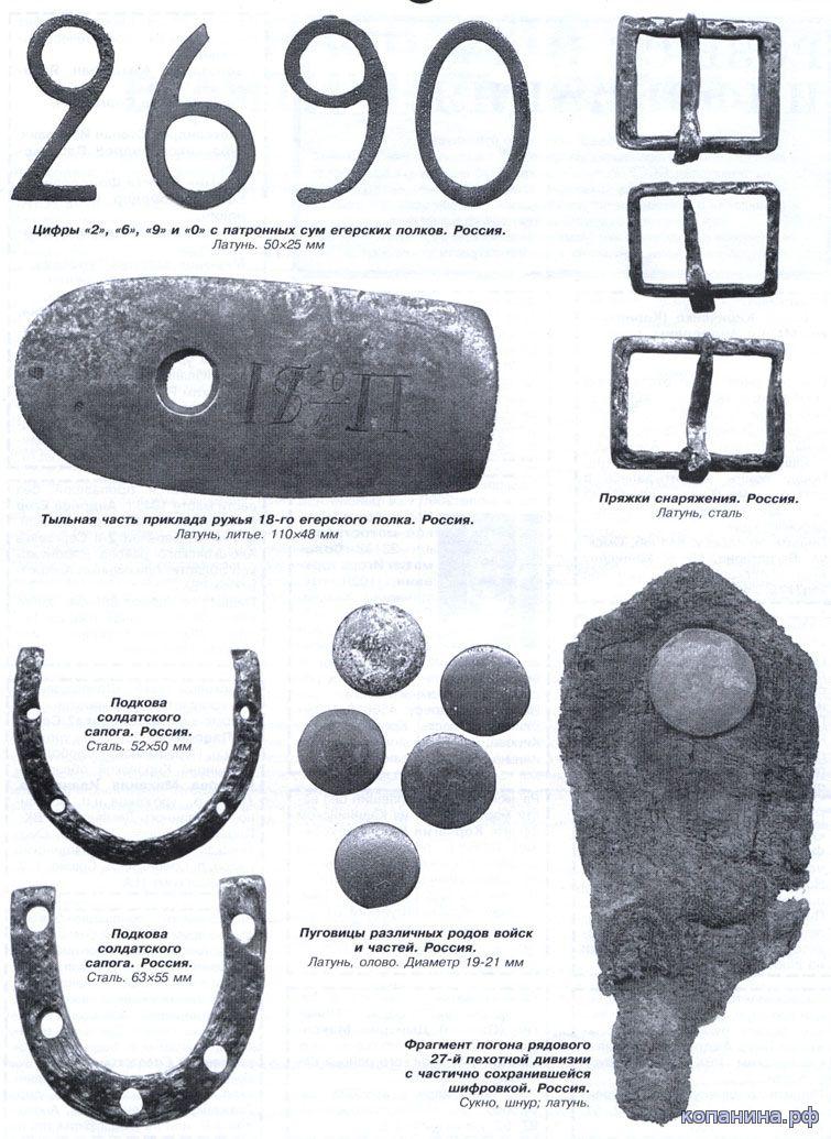 Раскопки боев 1812 года