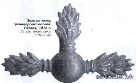 археология отечественной войны 1812 года