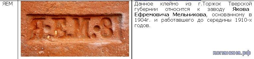 клейма на старинных кирпичах тверская губерния ржев