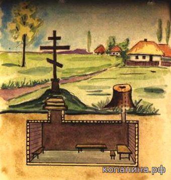 Схроны и тайники и тайные укрытия УПА
