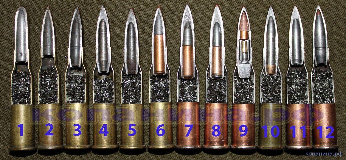 устройство пуль 7.62*54 (трехлинейный патрон) к винтовке мосина