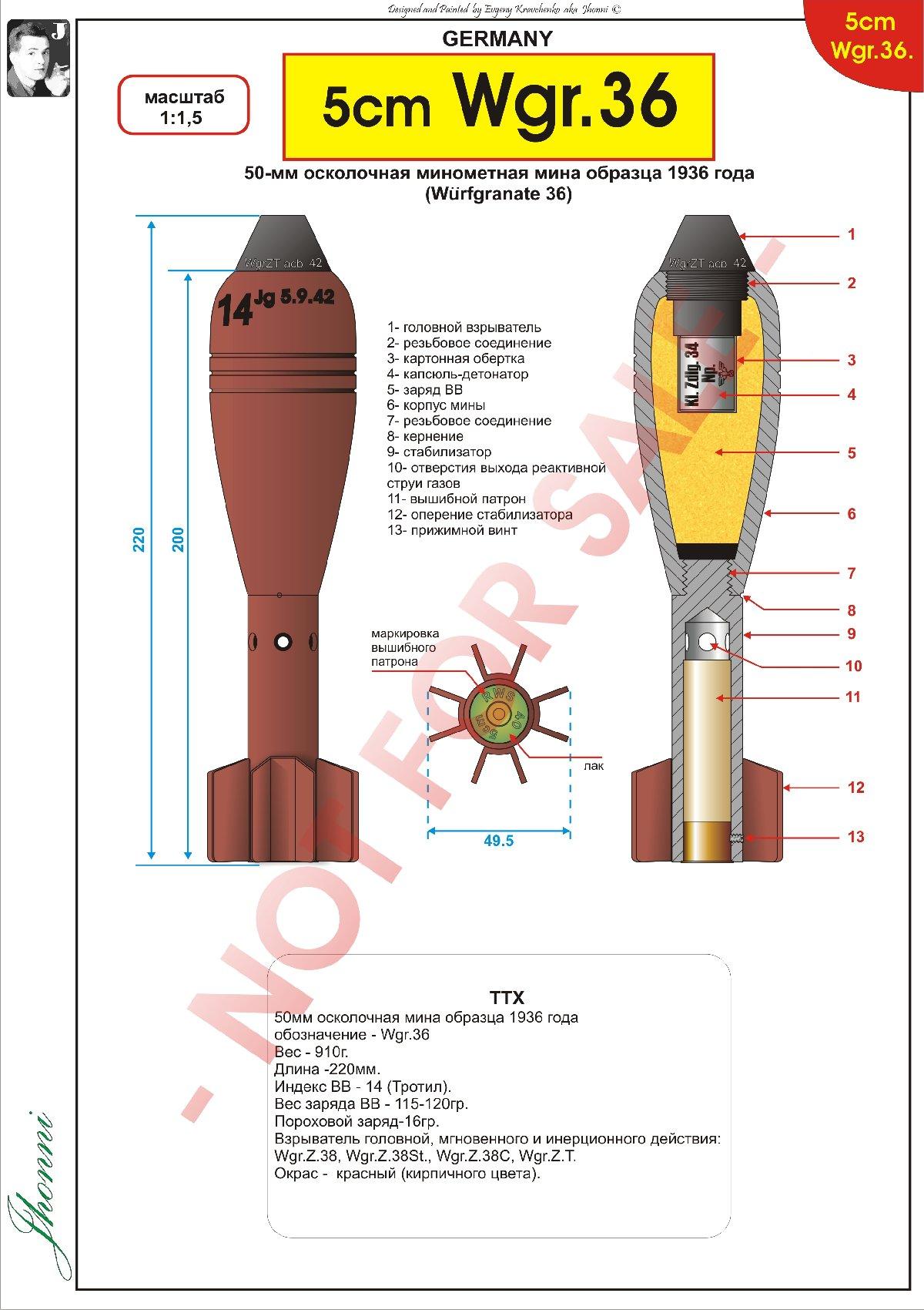 Схема 50мм минометной мины