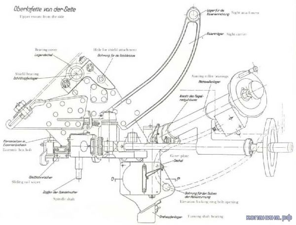 German 50 Mm Anti Tank Gun: GERMAN ANTI-TANK GUNS 37mm