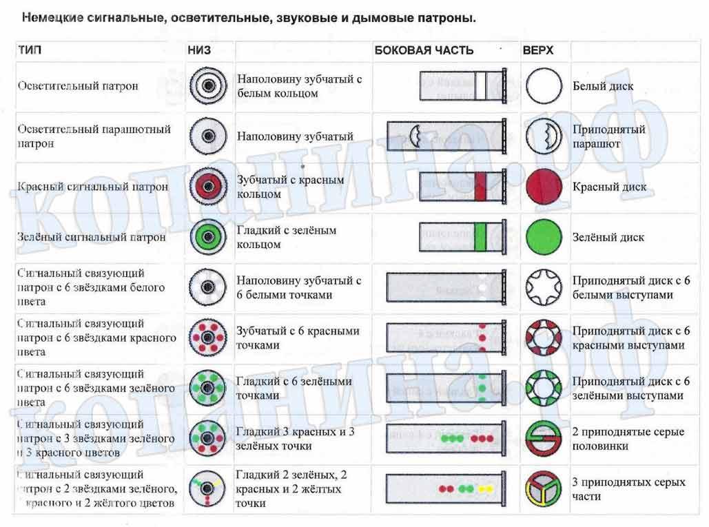 Уборочный инвентарь для медицинских учреждений маркировка санпин