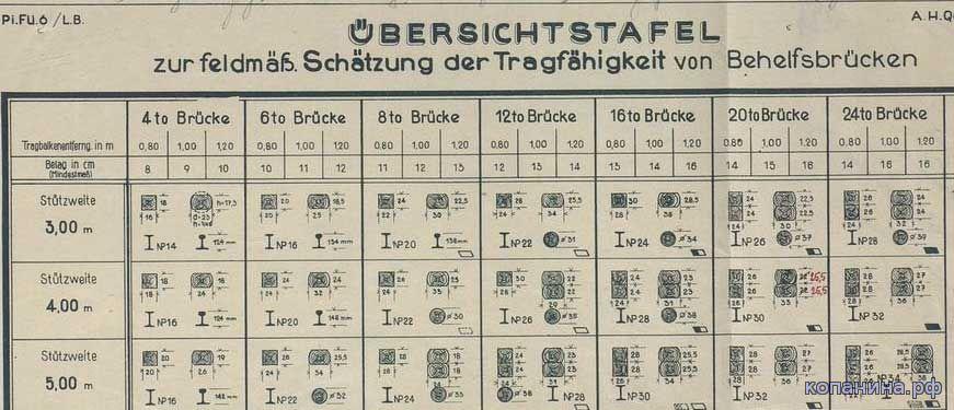 немецкие документы второй мировой вермахт сс