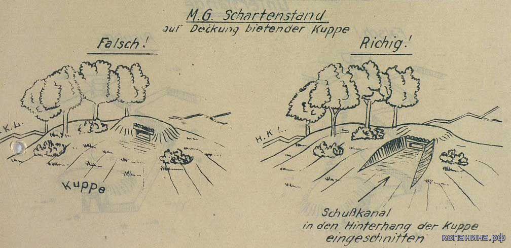 немецкие документы трофейные