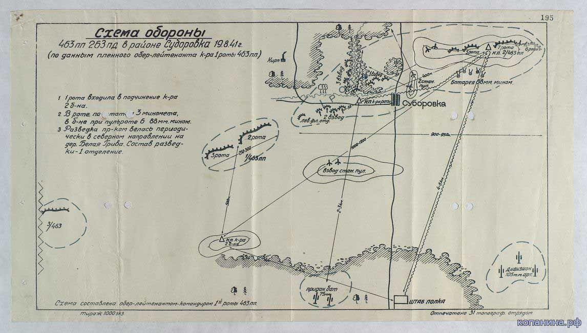 военные документы немцев из цамо