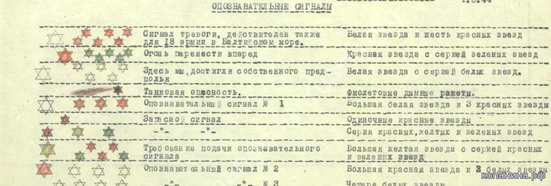 немецкие документы вермахт сс